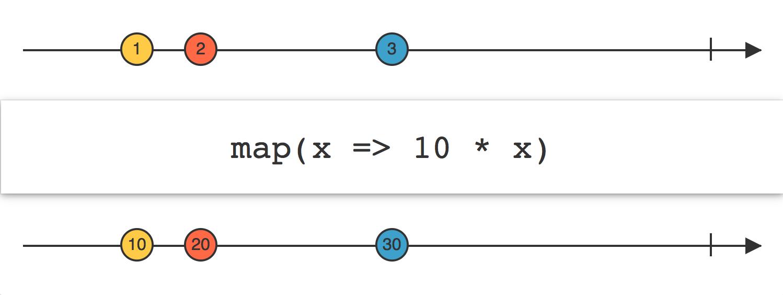 fonction .map()